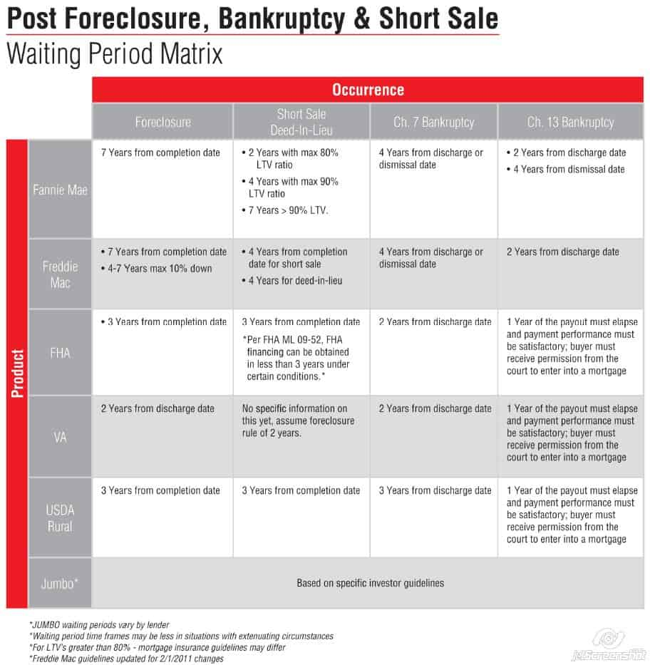 Bank Foreclosures In St Vincent And The Grenadines